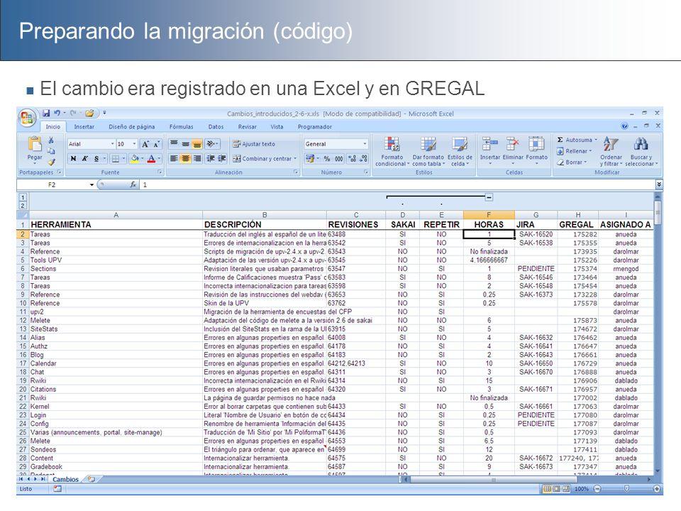 Preparando la migración (código) El cambio era registrado en una Excel y en GREGAL Cuando nos decidimos por el svn público, copiamos una 2.6.x y aplic