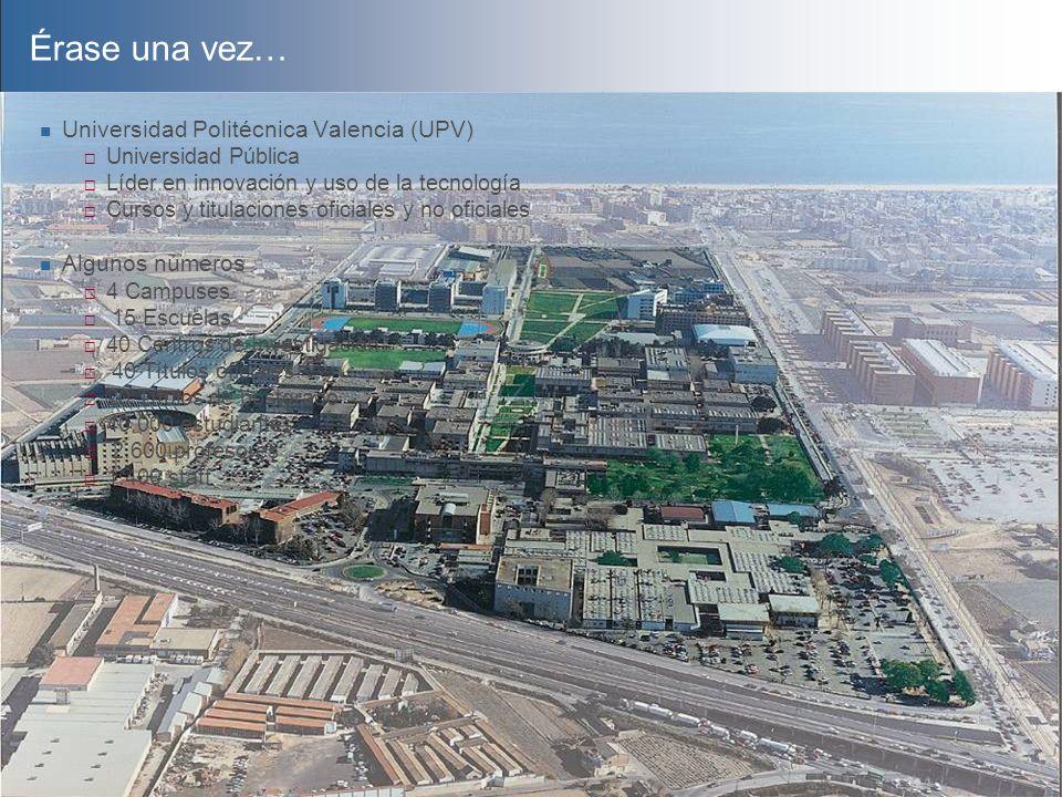 Érase una vez… Universidad Politécnica Valencia (UPV) Universidad Pública Líder en innovación y uso de la tecnología Cursos y titulaciones oficiales y