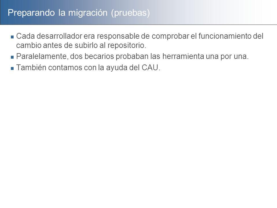 Preparando la migración (pruebas) Cada desarrollador era responsable de comprobar el funcionamiento del cambio antes de subirlo al repositorio. Parale