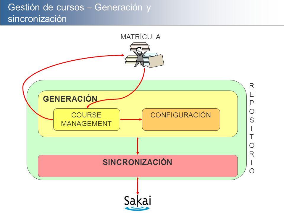 REPOSITORIOREPOSITORIO Gestión de cursos – Generación y sincronización MATRÍCULA SINCRONIZACIÓN COURSE MANAGEMENT CONFIGURACIÓN GENERACIÓN