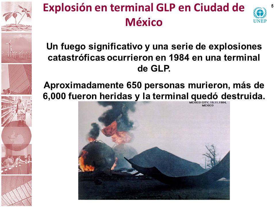 Explosión de fábrica de fuegos artificiales en Enschede 6 Una fábrica de fuegos artificiales en Enschede (Países Bajos) explotó en el 2000, dejando al menos 20 muertos y 562 heridos.