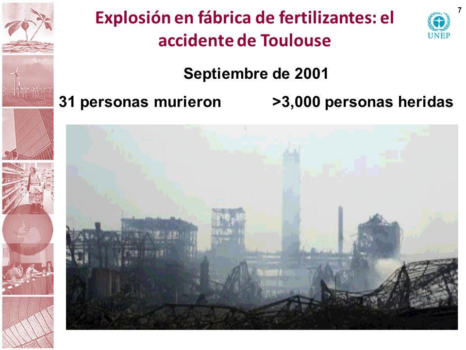 Impactos de accidentes industriales fuera del lugar Los accidentes industriales afectan al público, así como a los trabajadores.