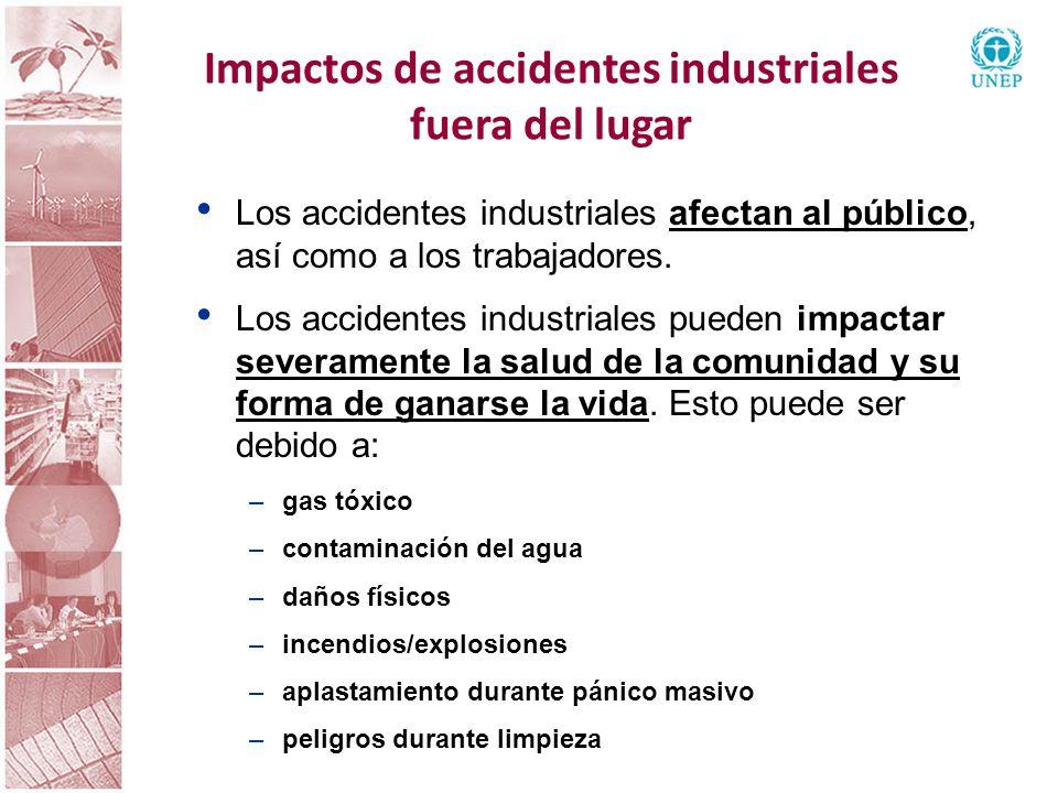 APELL en diferentes sectores APELL para Accidentes Químicos/ Industriales TransAPELL APELL para áreas portuarias APELL para minería APELL para destinos turísticos en el litoral APELL para peligros múltiples.