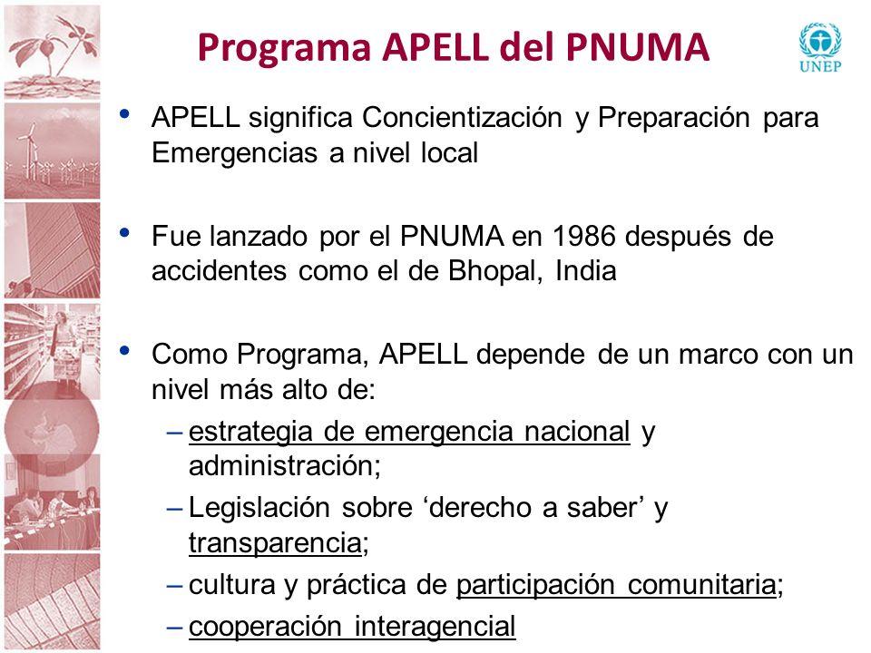 El Proceso APELL 10 Como proceso, APELL es…: –…una herramienta de diálogo con múltiples actores que establece una coordinación y comunicación adecuada en situaciones en donde el público pudiera verse afectado por accidentes y desastres.
