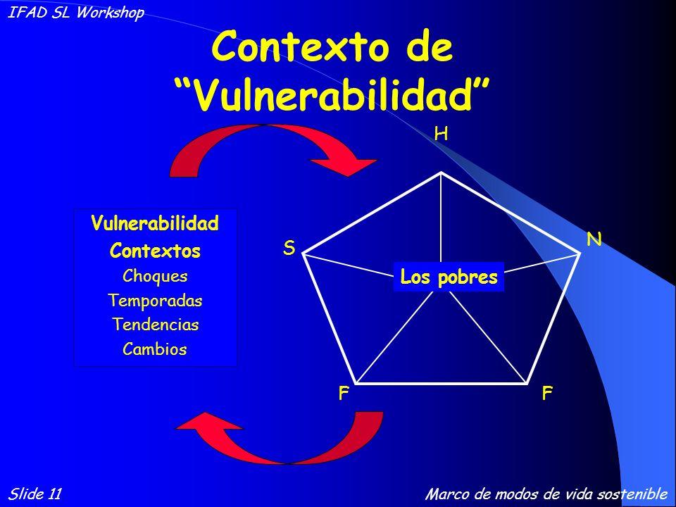 FF H N S Los pobres Vulnerabilidad Contextos Choques Temporadas Tendencias Cambios Contexto de Vulnerabilidad Slide 11 IFAD SL Workshop Marco de modos de vida sostenible