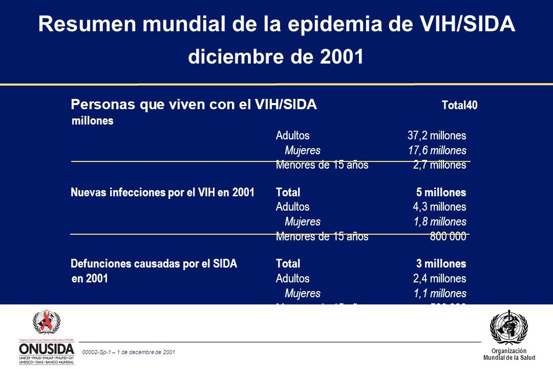 Organización Mundial de la Salud 00002-Sp-1 – 1 de decembre de 2001 Personas que viven con el VIH/SIDA Total40 millones Adultos37,2 millones Mujeres17