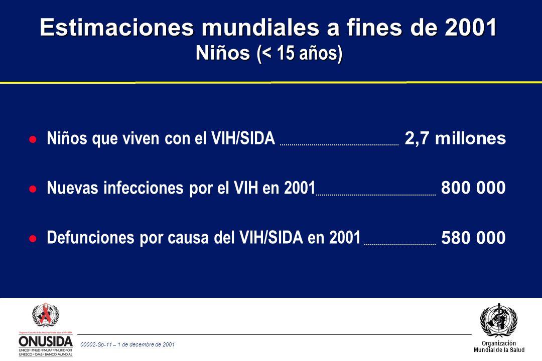 Organización Mundial de la Salud 00002-Sp-11 – 1 de decembre de 2001 l Niños que viven con el VIH/SIDA l Nuevas infecciones por el VIH en 2001 l Defun