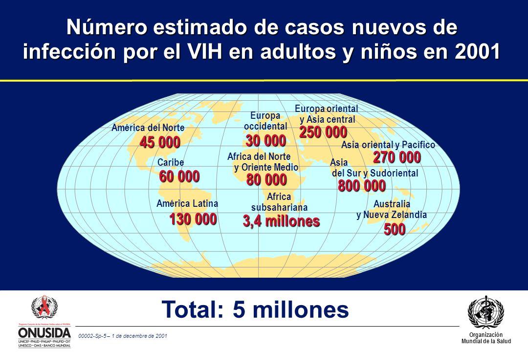 Organización Mundial de la Salud 00002-Sp-5 – 1 de decembre de 2001 Número estimado de casos nuevos de infección por el VIH en adultos y niños en 2001