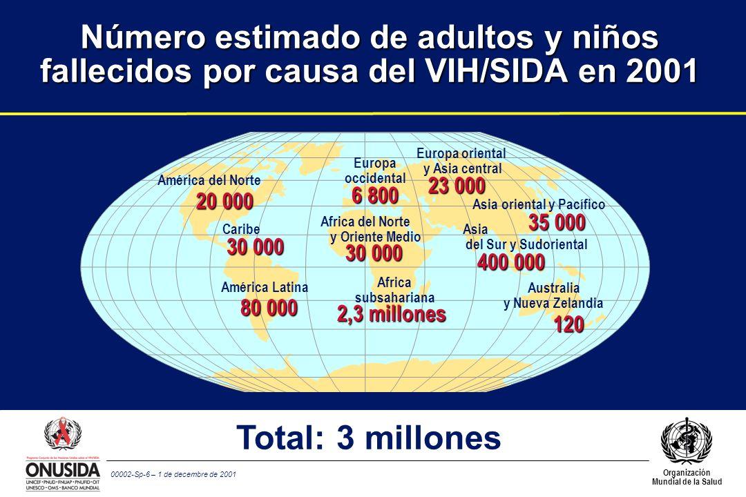 Organización Mundial de la Salud 00002-Sp-6 – 1 de decembre de 2001 Número estimado de adultos y niños fallecidos por causa del VIH/SIDA en 2001 6 800