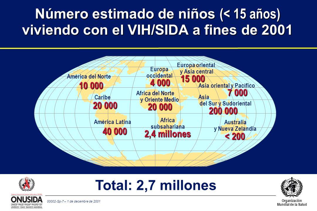 Organización Mundial de la Salud 00002-Sp-7 – 1 de decembre de 2001 Número estimado de niños (< 15 años) viviendo con el VIH/SIDA a fines de 2001 Tota