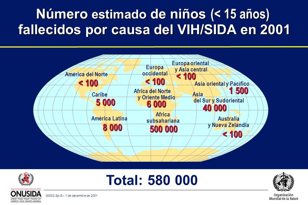 Organización Mundial de la Salud 00002-Sp-8 – 1 de decembre de 2001 Número estimado de niños (< 15 años) fallecidos por causa del VIH/SIDA en 2001 < 1