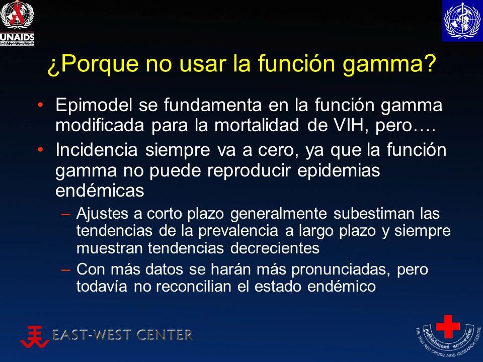 ¿Porque no usar la función gamma? Epimodel se fundamenta en la función gamma modificada para la mortalidad de VIH, pero…. Incidencia siempre va a cero