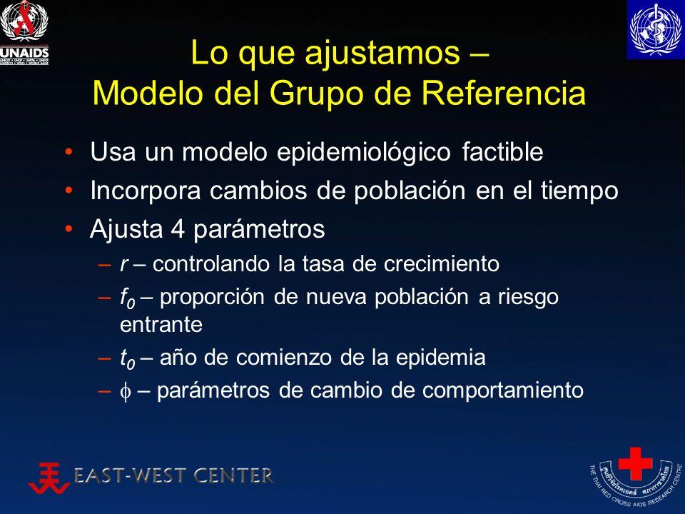 Lo que ajustamos – Modelo del Grupo de Referencia Usa un modelo epidemiológico factible Incorpora cambios de población en el tiempo Ajusta 4 parámetro