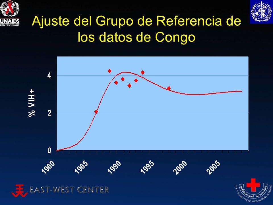 Ajuste del Grupo de Referencia de los datos de Congo
