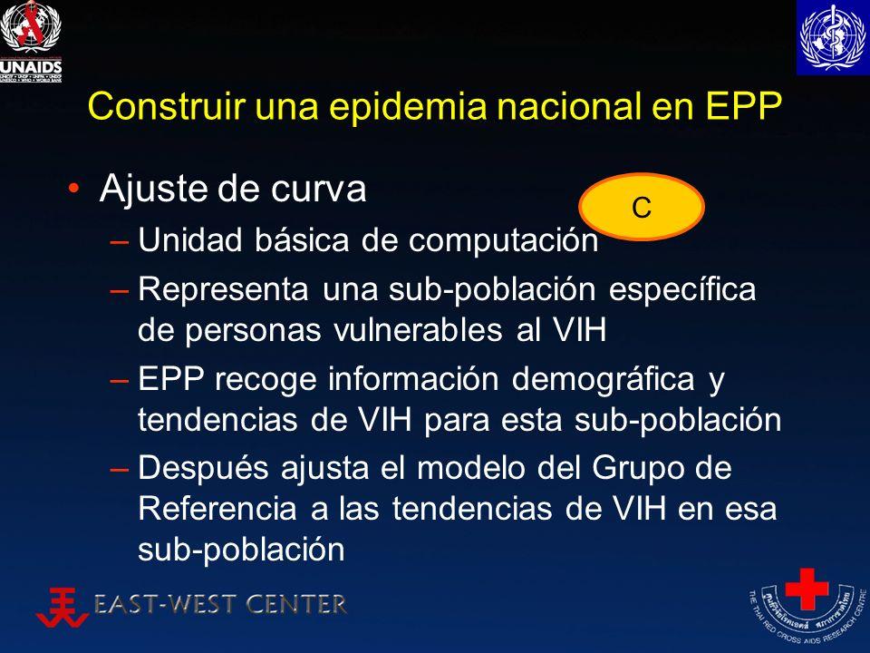 Construir una epidemia nacional en EPP Ajuste de curva –Unidad básica de computación –Representa una sub-población específica de personas vulnerables