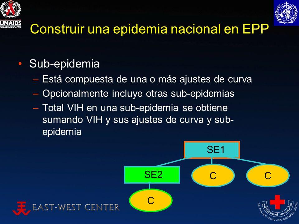Construir una epidemia nacional en EPP Sub-epidemia –Está compuesta de una o más ajustes de curva –Opcionalmente incluye otras sub-epidemias –Total VI