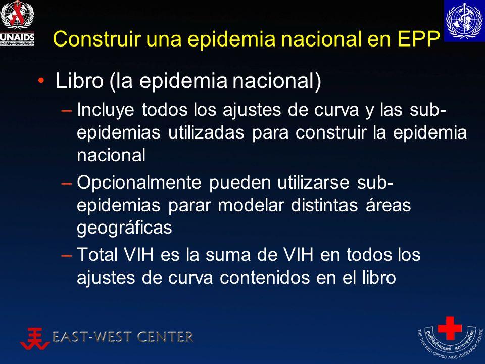 Construir una epidemia nacional en EPP Libro (la epidemia nacional) –Incluye todos los ajustes de curva y las sub- epidemias utilizadas para construir