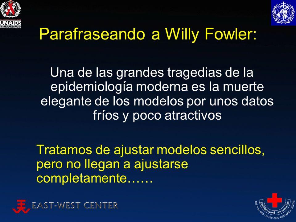 Parafraseando a Willy Fowler: Una de las grandes tragedias de la epidemiología moderna es la muerte elegante de los modelos por unos datos fríos y poc