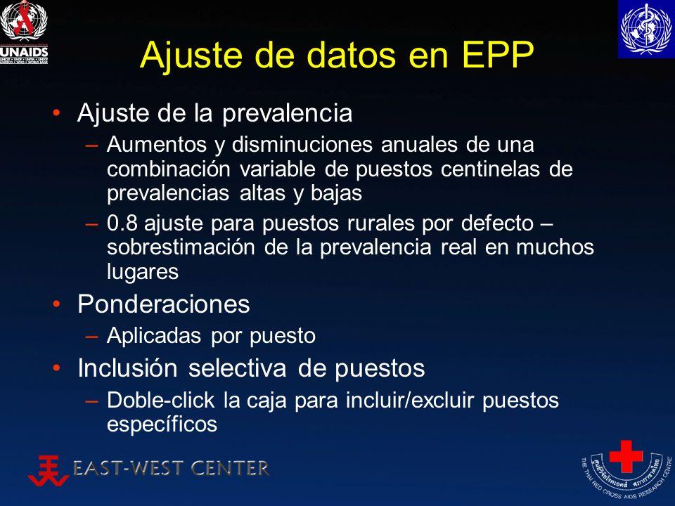 Ajuste de datos en EPP Ajuste de la prevalencia –Aumentos y disminuciones anuales de una combinación variable de puestos centinelas de prevalencias al