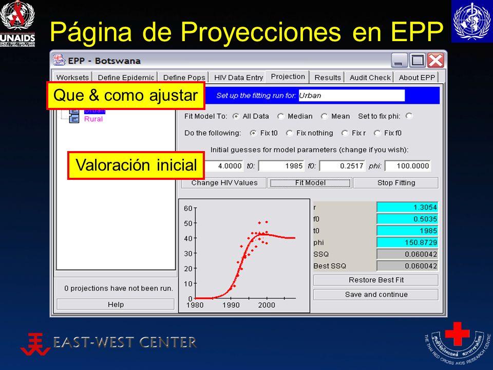 Página de Proyecciones en EPP Que & como ajustar Valoración inicial