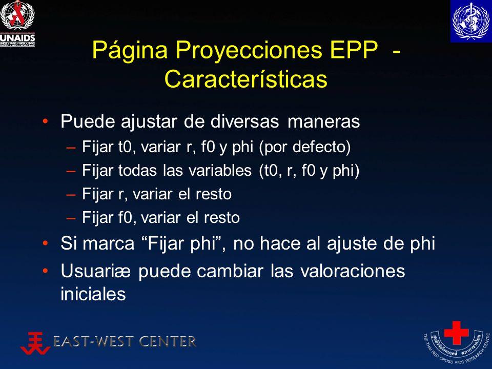Página Proyecciones EPP - Características Puede ajustar de diversas maneras –Fijar t0, variar r, f0 y phi (por defecto) –Fijar todas las variables (t0