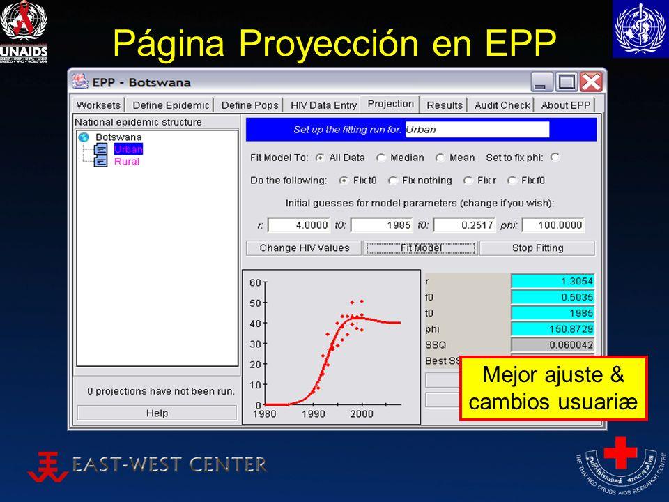 Página Proyección en EPP Mejor ajuste & cambios usuariæ