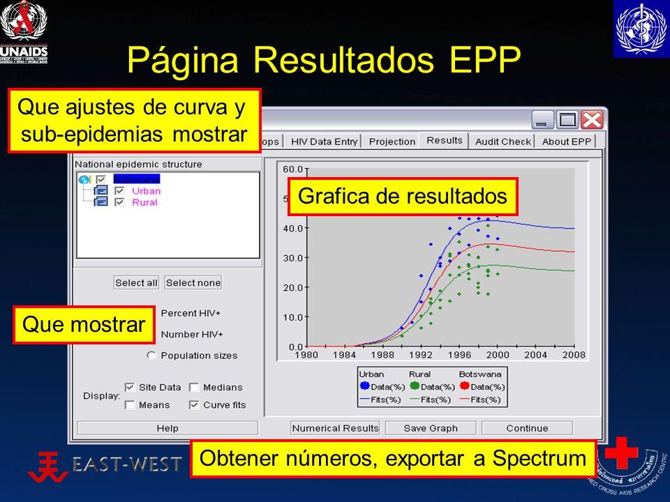 Página Resultados EPP Que ajustes de curva y sub-epidemias mostrar Obtener números, exportar a Spectrum Grafica de resultados Que mostrar