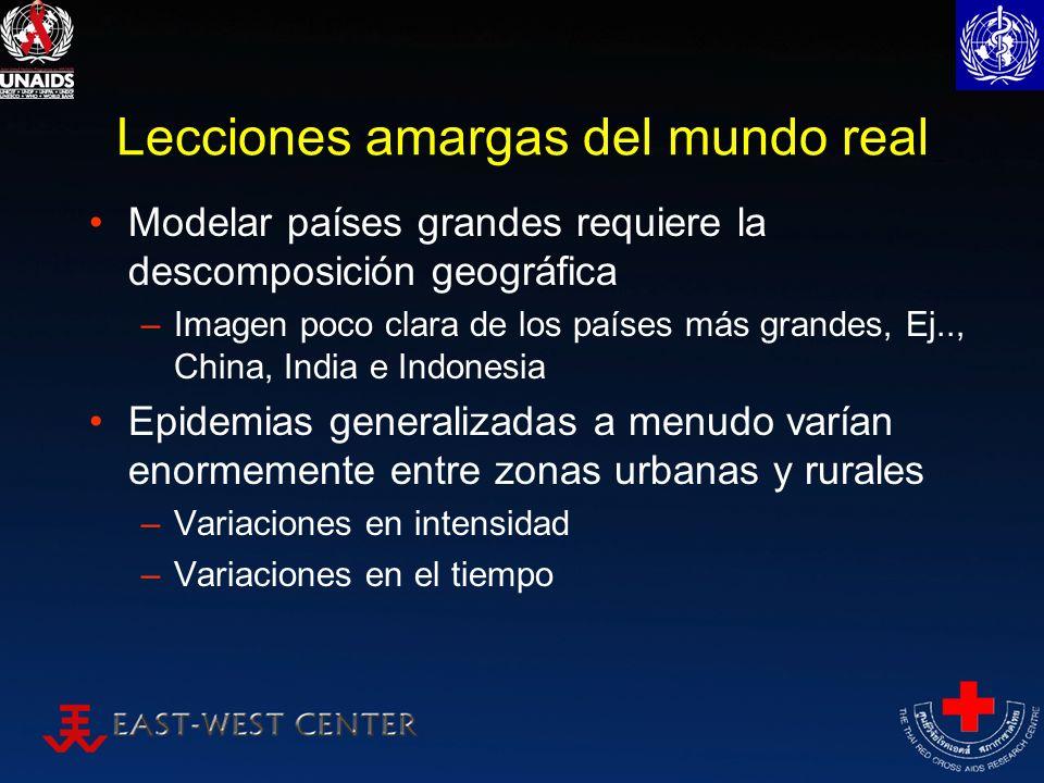 Lecciones amargas del mundo real Modelar países grandes requiere la descomposición geográfica –Imagen poco clara de los países más grandes, Ej.., Chin