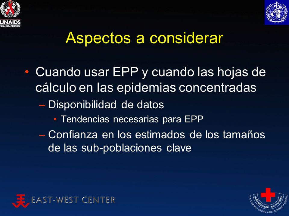 Aspectos a considerar Cuando usar EPP y cuando las hojas de cálculo en las epidemias concentradas –Disponibilidad de datos Tendencias necesarias para