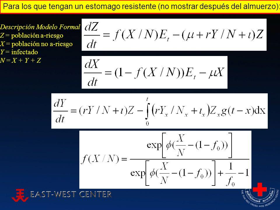 Descripción Modelo Formal Z = población a-riesgo X = población no a-riesgo Y = infectado N = X + Y + Z Para los que tengan un estomago resistente (no