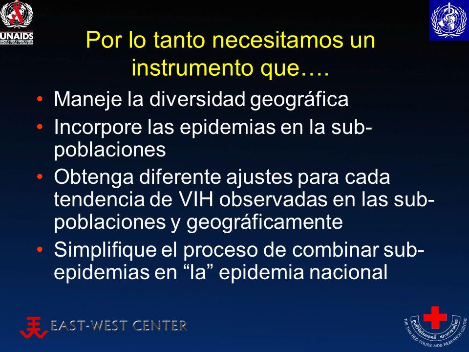 Por lo tanto necesitamos un instrumento que…. Maneje la diversidad geográfica Incorpore las epidemias en la sub- poblaciones Obtenga diferente ajustes