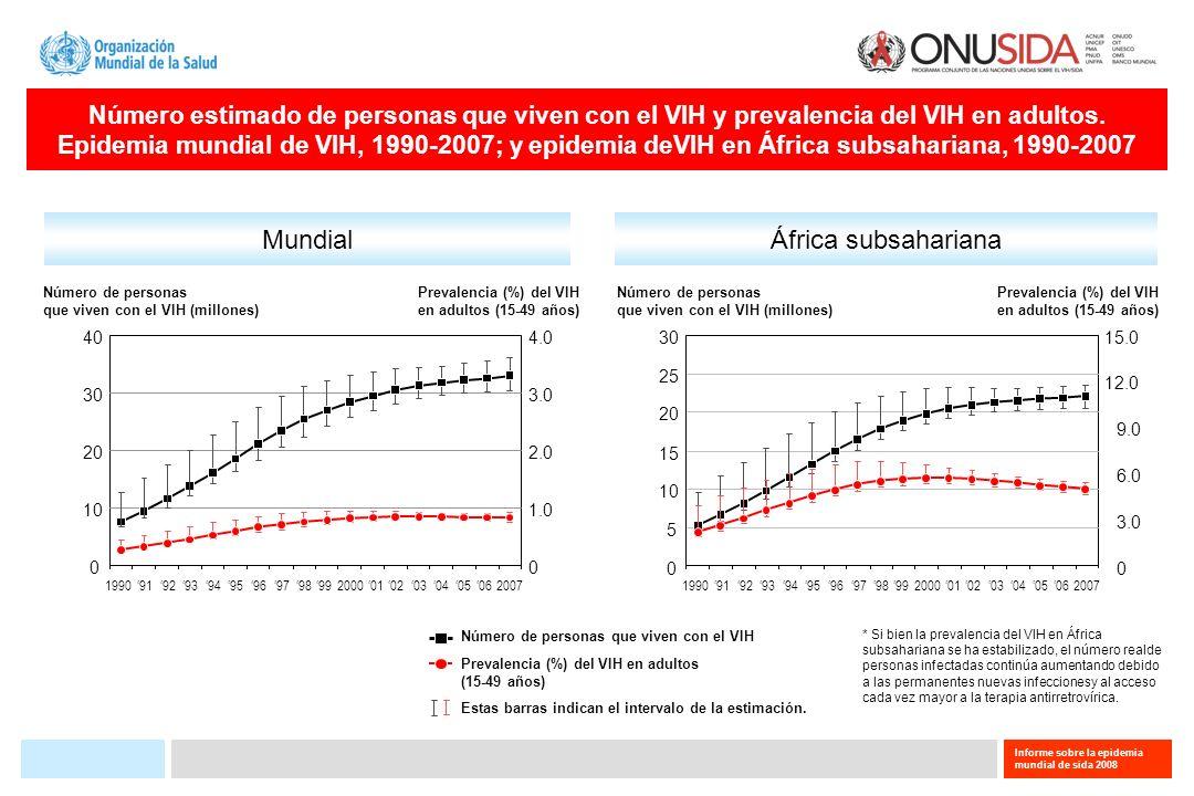 Informe sobre la epidemia mundial de sida 2008 Número estimado de personas que viven con el VIH y prevalencia del VIH en adultos. Epidemia mundial de
