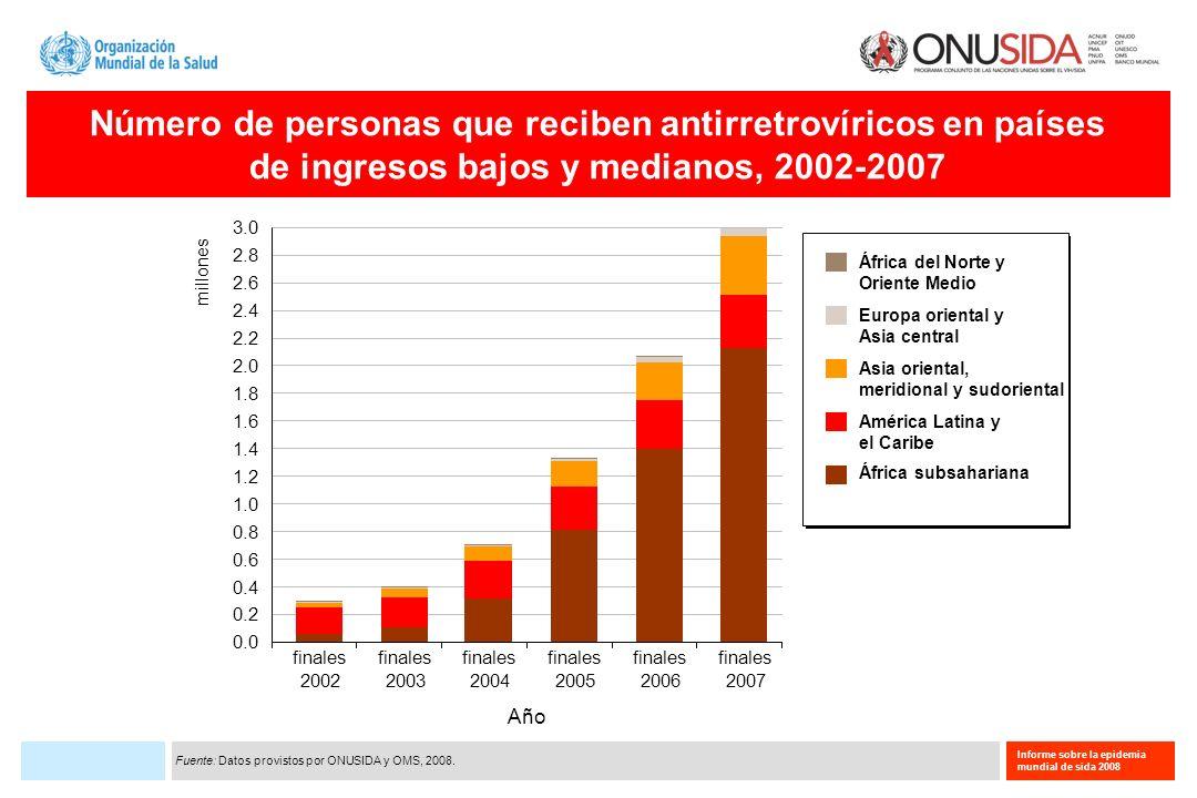 Informe sobre la epidemia mundial de sida 2008 Número de personas que reciben antirretrovíricos en países de ingresos bajos y medianos, 2002-2007 Fuen