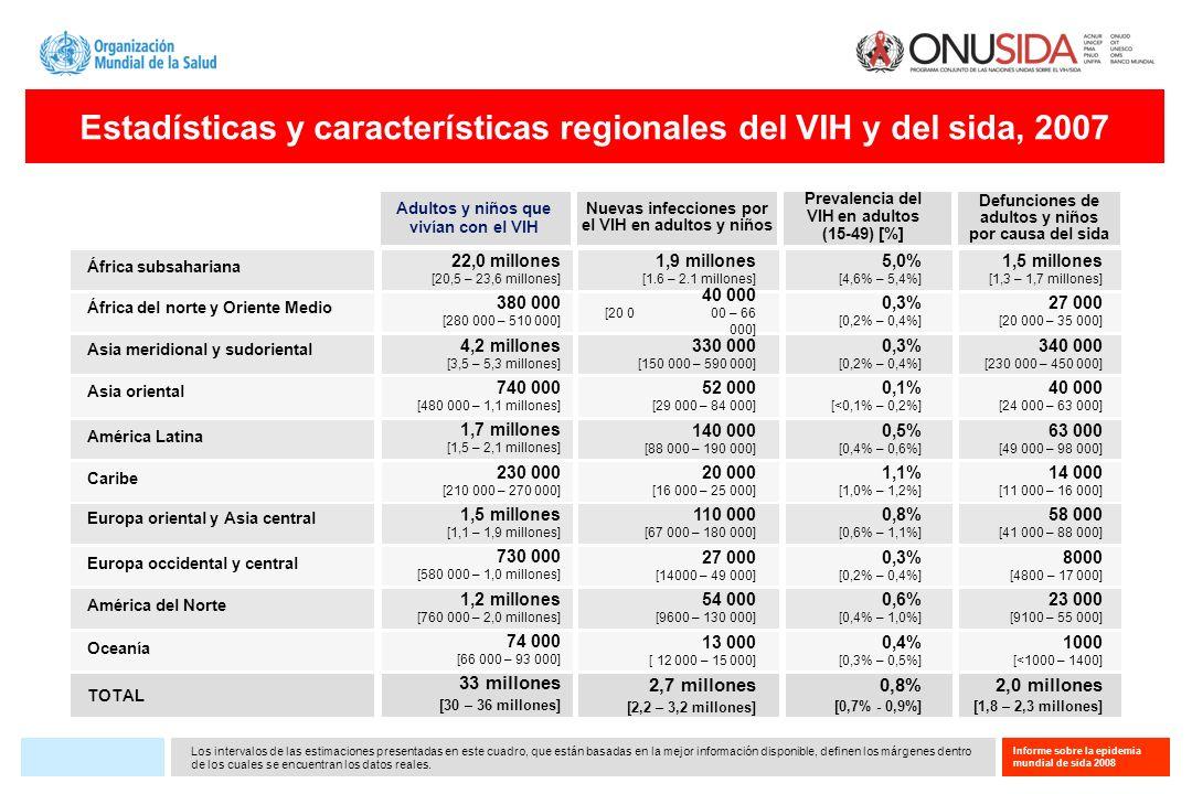 Informe sobre la epidemia mundial de sida 2008 Estadísticas y características regionales del VIH y del sida, 2007 Los intervalos de las estimaciones p
