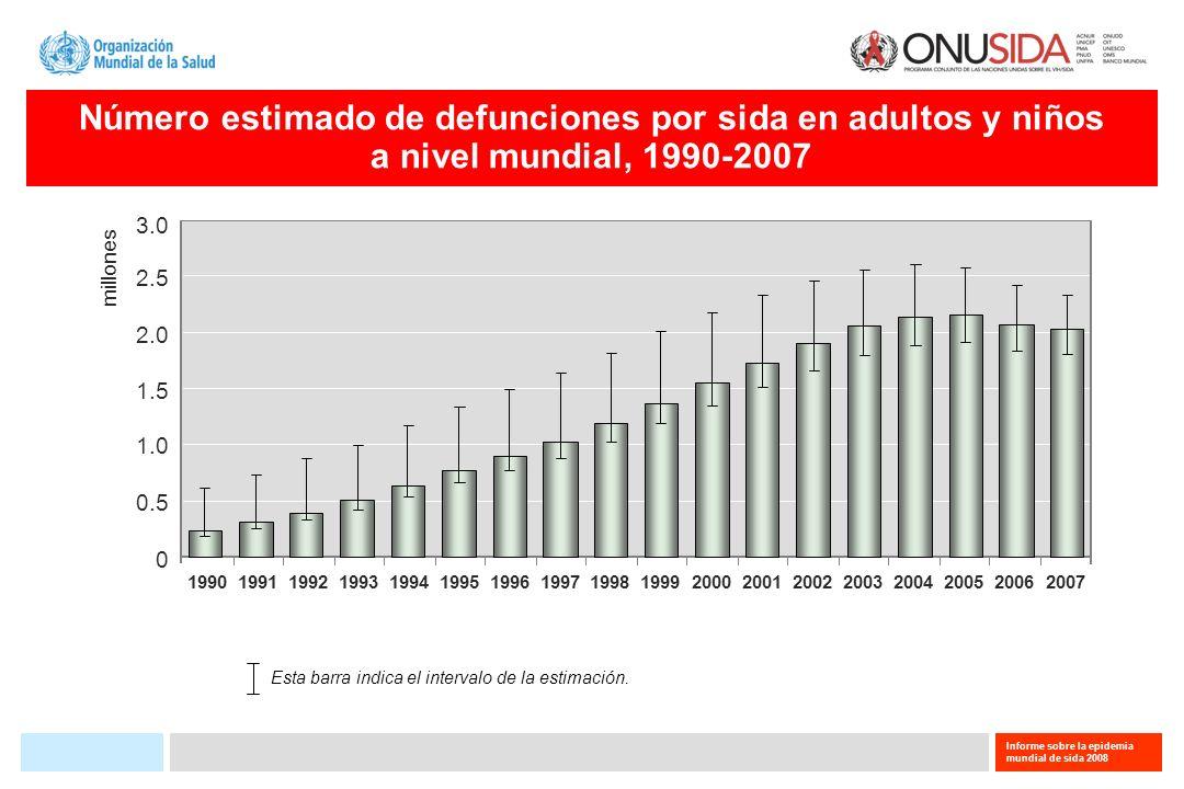 Número y porcentaje de embarazadas VIH-positivas que reciben terapia antirretrovírica, 2004–2007 200420062005 Número de embarazadas VIH-positivas que reciben antirretrovíricos Año 400 000 500 000 600 000 0 100 000 200 000 300 000 % de embarazadas VIH-positivas que reciben antirretrovíricos 0 5 30 35 15 20 25 40 10 2007 Fuente:ONUSIDA, UNICEF & OMS, 2008; données fournies par les pays..