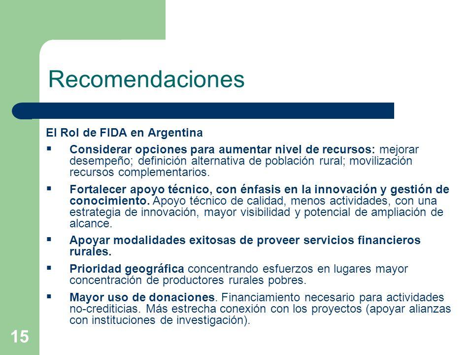 15 Recomendaciones El Rol de FIDA en Argentina Considerar opciones para aumentar nivel de recursos: mejorar desempeño; definición alternativa de población rural; movilización recursos complementarios.