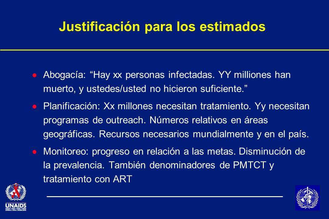 Justificación para los estimados l Abogacía: Hay xx personas infectadas. YY milliones han muerto, y ustedes/usted no hicieron suficiente. l Planificac