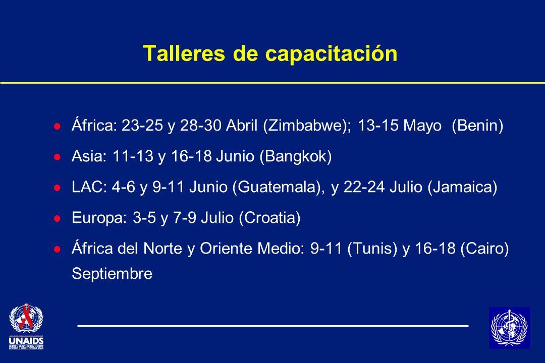Talleres de capacitación l África: 23-25 y 28-30 Abril (Zimbabwe); 13-15 Mayo (Benin) l Asia: 11-13 y 16-18 Junio (Bangkok) l LAC: 4-6 y 9-11 Junio (Guatemala), y 22-24 Julio (Jamaica) l Europa: 3-5 y 7-9 Julio (Croatia) l África del Norte y Oriente Medio: 9-11 (Tunis) y 16-18 (Cairo) Septiembre