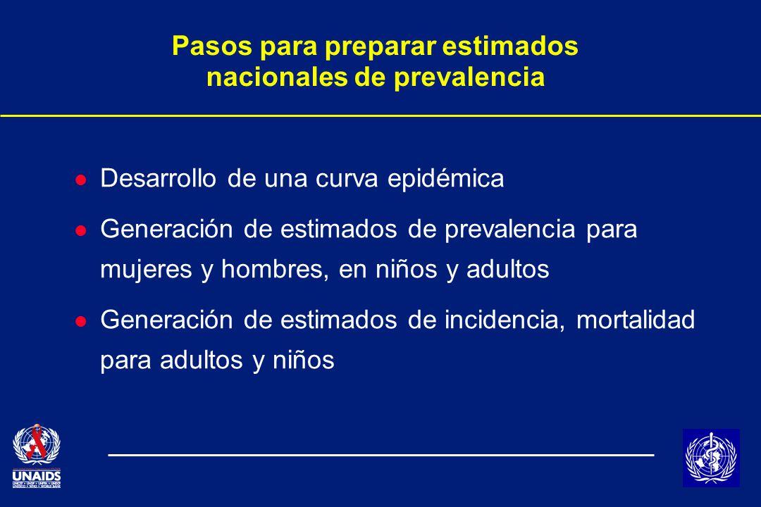 Pasos para preparar estimados nacionales de prevalencia l Desarrollo de una curva epidémica l Generación de estimados de prevalencia para mujeres y hombres, en niños y adultos l Generación de estimados de incidencia, mortalidad para adultos y niños