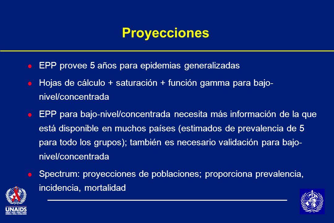 Proyecciones l EPP provee 5 años para epidemias generalizadas l Hojas de cálculo + saturación + función gamma para bajo- nivel/concentrada l EPP para bajo-nivel/concentrada necesita más información de la que está disponible en muchos países (estimados de prevalencia de 5 para todo los grupos); también es necesario validación para bajo- nivel/concentrada l Spectrum: proyecciones de poblaciones; proporciona prevalencia, incidencia, mortalidad