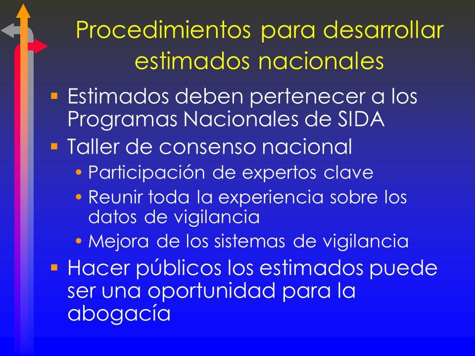 Procedimientos para desarrollar estimados nacionales Estimados deben pertenecer a los Programas Nacionales de SIDA Taller de consenso nacional Participación de expertos clave Reunir toda la experiencia sobre los datos de vigilancia Mejora de los sistemas de vigilancia Hacer públicos los estimados puede ser una oportunidad para la abogacía