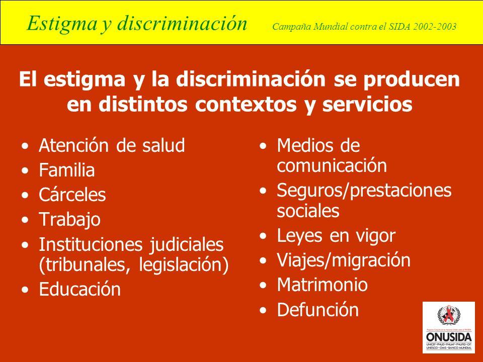 Estigma y discriminación Campaña Mundial contra el SIDA 2002-2003 El estigma y la discriminación se producen en distintos contextos y servicios Atenci