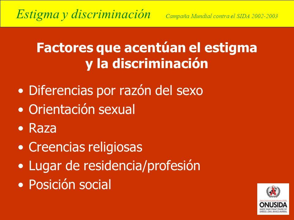 Estigma y discriminación Campaña Mundial contra el SIDA 2002-2003 Factores que acentúan el estigma y la discriminación Diferencias por razón del sexo
