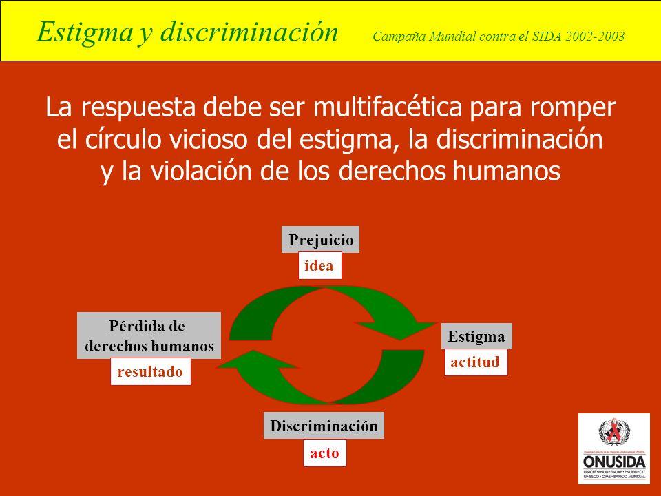 Estigma y discriminación Campaña Mundial contra el SIDA 2002-2003 La respuesta debe ser multifacética para romper el círculo vicioso del estigma, la d