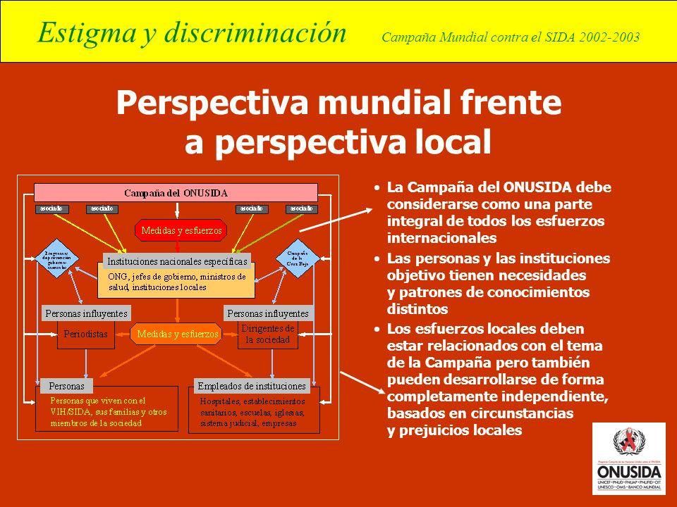 Estigma y discriminación Campaña Mundial contra el SIDA 2002-2003 Perspectiva mundial frente a perspectiva local La Campaña del ONUSIDA debe considera