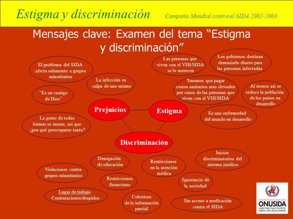 Estigma y discriminación Campaña Mundial contra el SIDA 2002-2003 Las personas que viven con el VIH/SIDA se lo merecen Mensajes clave: Examen del tema