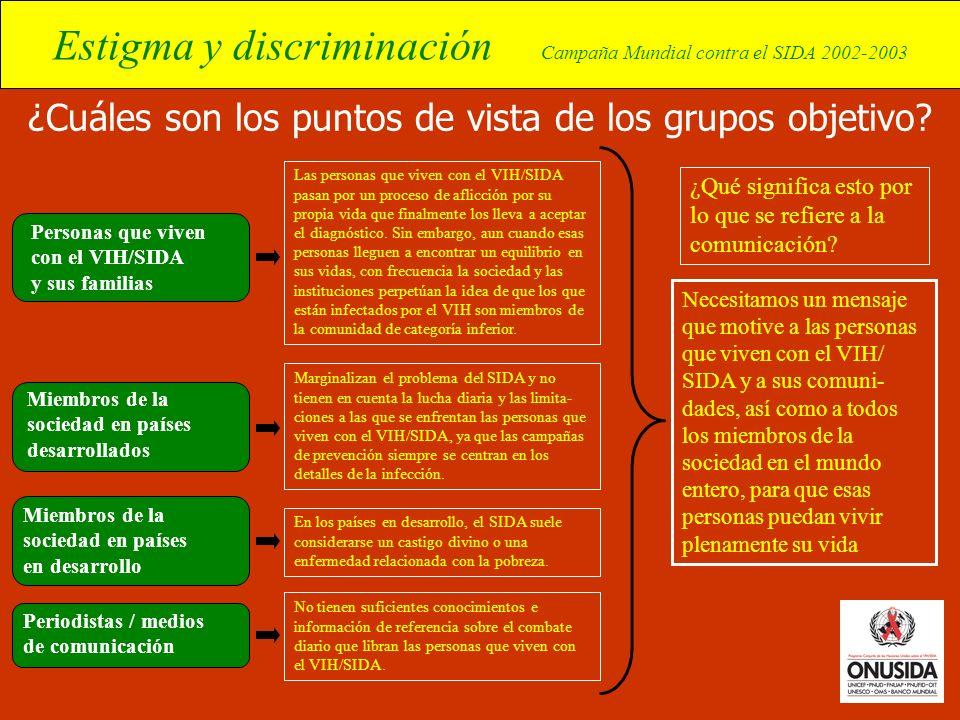 Estigma y discriminación Campaña Mundial contra el SIDA 2002-2003 ¿Cuáles son los puntos de vista de los grupos objetivo? Las personas que viven con e