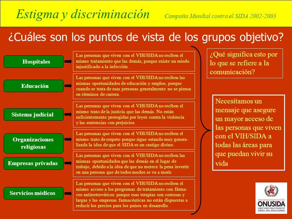 Estigma y discriminación Campaña Mundial contra el SIDA 2002-2003 Empresas privadas ¿Cuáles son los puntos de vista de los grupos objetivo? Necesitamo