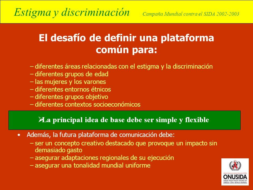 Estigma y discriminación Campaña Mundial contra el SIDA 2002-2003 El desafío de definir una plataforma común para: –diferentes áreas relacionadas con