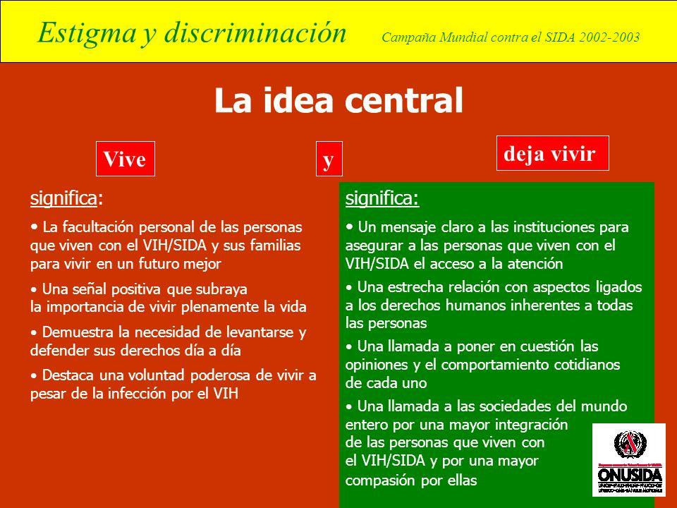 Estigma y discriminación Campaña Mundial contra el SIDA 2002-2003 La idea central significa: La facultación personal de las personas que viven con el